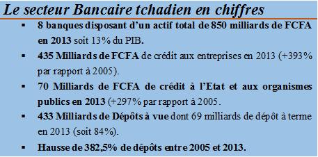 Tchad Eco68